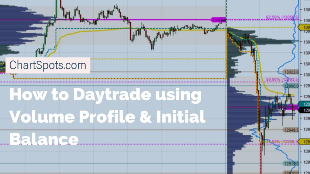 How to daytrade using Volume Profile and Initial Balance - Chart Spots