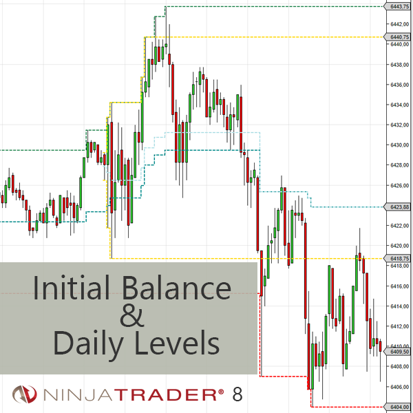 Initial Balance & Daily Levels Indicator for NT 8
