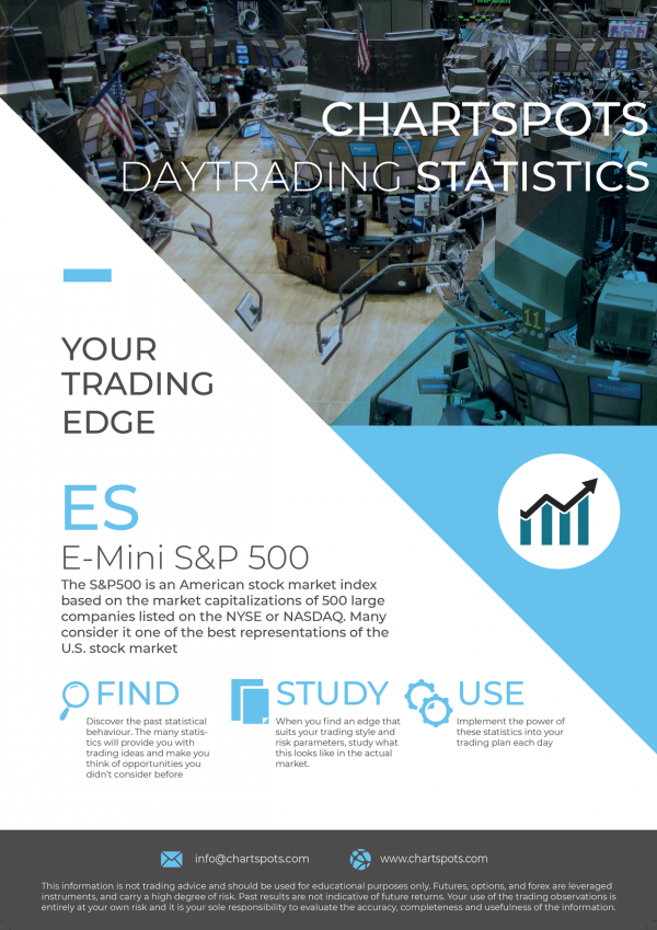 ES Daytrading Statistics Report