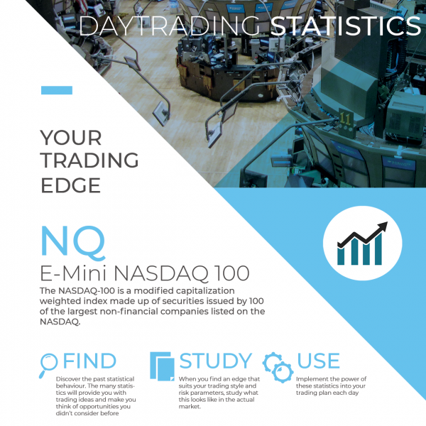Sign Up To Receive Your Fesx Daytrading Statistics Sample Report No Strings Attached