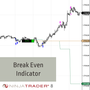 Initial Balance & Daily Levels Indicator for NT 8 - Chart Spots
